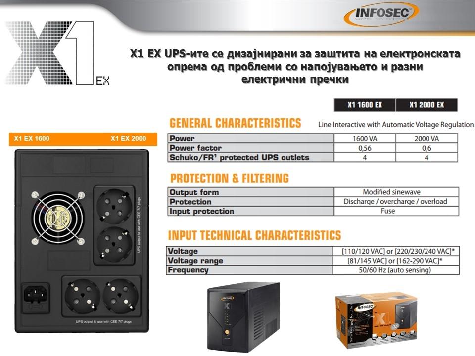 INFOSEC X1 EX 1600VA & 2000VA