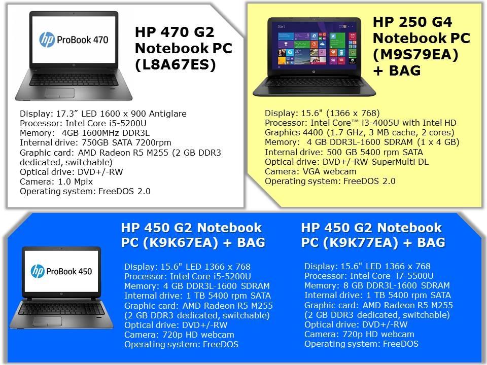 HP laptopi !!!!
